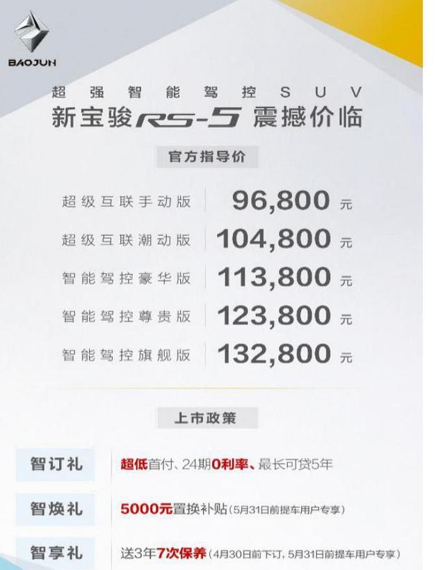 售价9.68-13.28万元,宝骏RS-5西南区域正式上市
